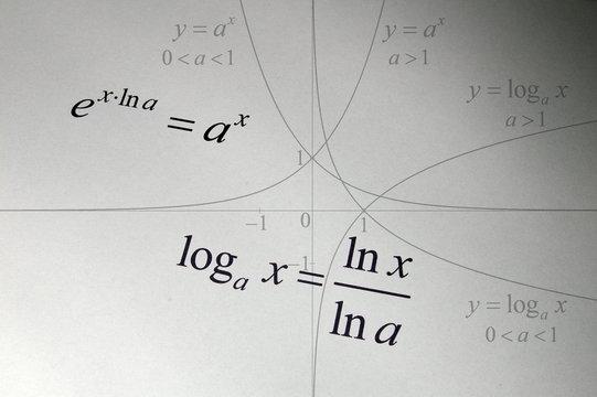 exponentialfunktion / logarithmusfunktion