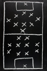 442 v 351.  soccer formation tactics on a blackboa