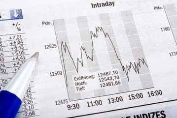 financial analysis on newspaper