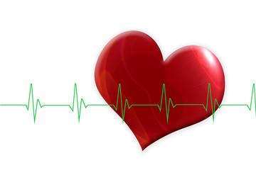 herzfrequenz - heart