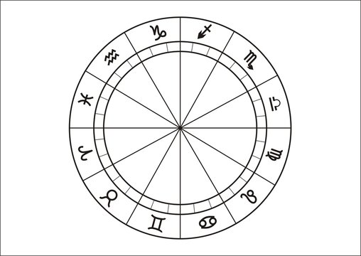 empty astrological chart