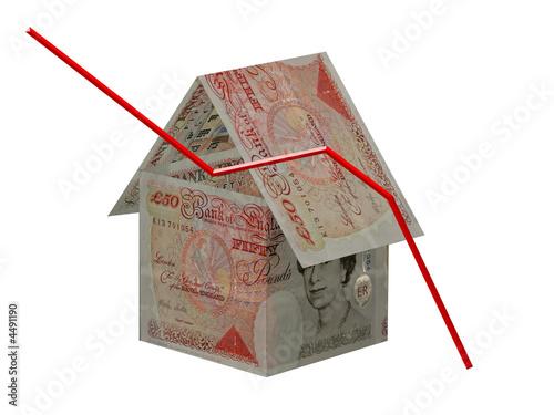 Housing Market Crash Britain