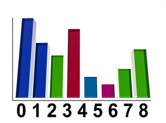 Bar Graph 10