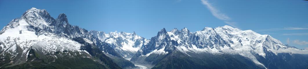 Panoramqiue du massif du Mont-Blanc