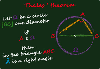 Thales ' theorem on black board