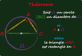 Théorème Triangle/Cercle sur tableau noir