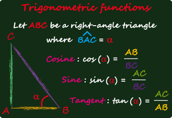 Trigonometric Functions on Black Board
