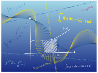 Mathématiques : Integration sur fond abstrait