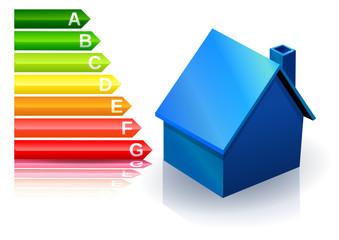 Maison bleu et performance énergétique (reflet)