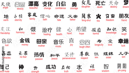Vector Chinese Writing With English Translation Stock Image And