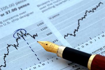 Aktienkurse analysieren