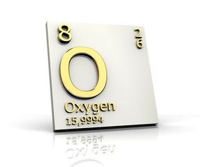 Oxygen form Periodic Table of Elements