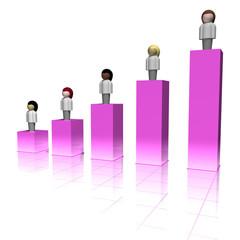 Demographic bar chart