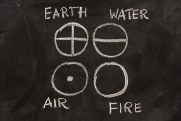 four elements, earth, water, air and fire on blackboard