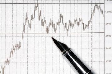 Stock photo: silver pen on financial diagram
