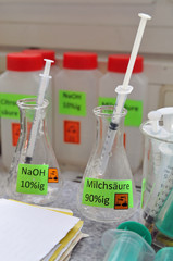 Milchsäure, Spritzen und mehr im Labor