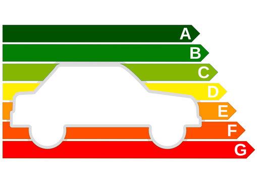 performance énergétique des véhicules (détouré)