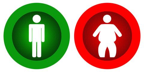 Illustrazione di uomo magro e grasso