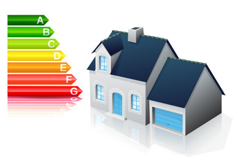 Energie Effizenz