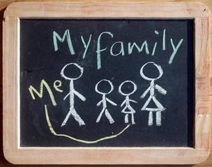 """""""My Family"""" on blackboard"""