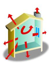 Pertes de chaleur dans une maison