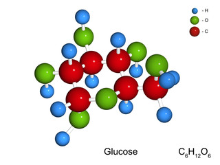The isolated 3D model of glucose