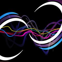 Funky Waveforms