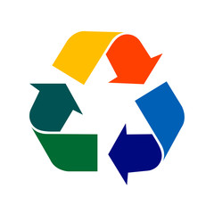 environnement recyclage recycler