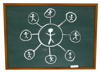 Social Network - Connections Drawn on Chalkboard