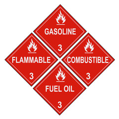 Flammable and Combustible Liquid Warning Placards