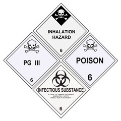 Poison Inhalation Infectious Warning Labels