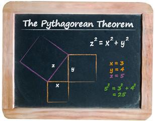 """The Pythagorean Theorem"" on blackboard"