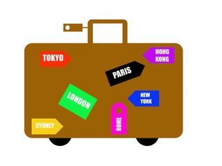 World travel destinations