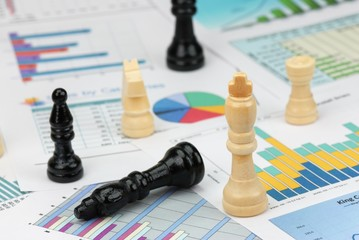 Chess on financial graph
