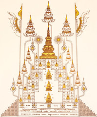 Traditional Thai style cabalistic writing