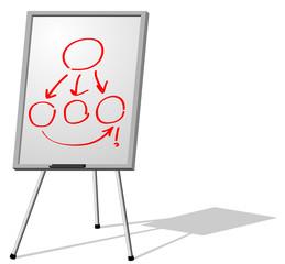Presentation whiteboard on tripod isolated on white