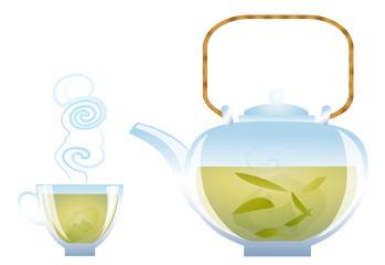 Théière et tasse de thé vert sur fond blanc