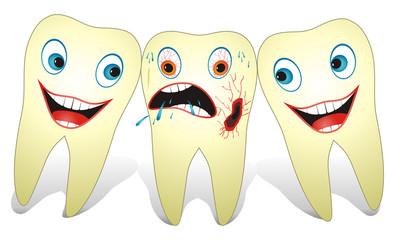 Friendly And Unfriendly Teeth