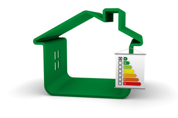 Building Energy Performance A Classification