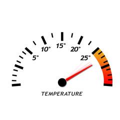 Temperature speed
