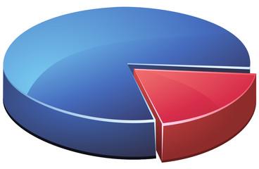Statistiques en camembert (détouré)