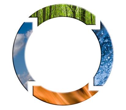 ciclo quattro elementi