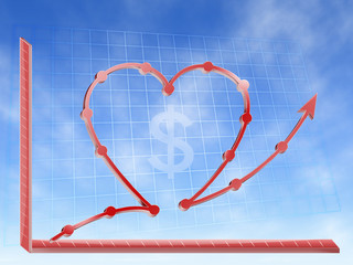 graph financial of success hearth form