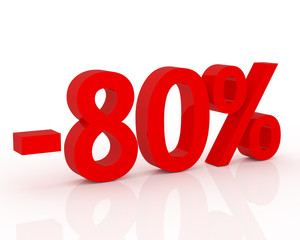 3D signs showing 80% discount and clearance.