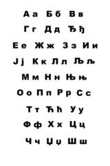 Serbian Cyrillic capitals