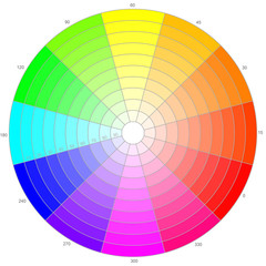 Color wheel with different saturation