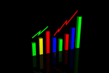 economical growth chart