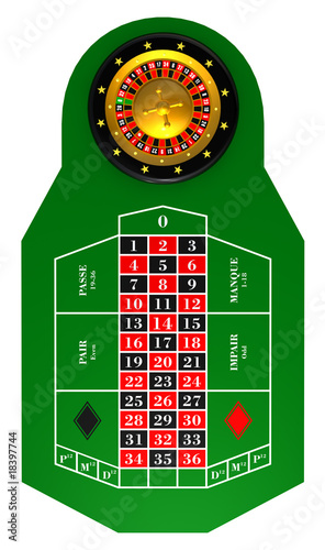 Casino holdem payouts