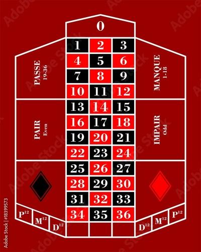 roulette wahrscheinlichkeit 8 mal rot