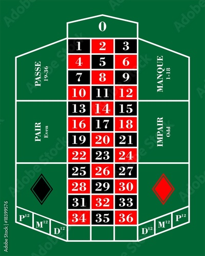 casino spielfeld